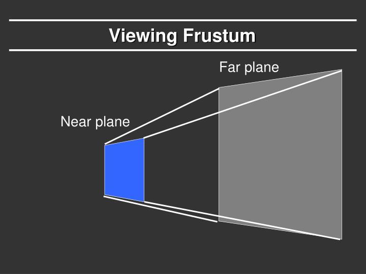 Viewing Frustum