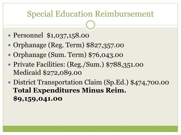 Special Education Reimbursement