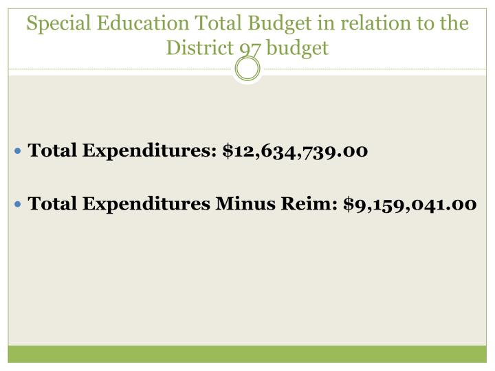 Special Education Total Budget in relation to the District 97 budget