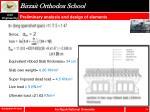 birzait orthodox school13