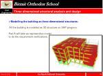 birzait orthodox school19
