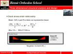 birzait orthodox school22