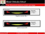 birzait orthodox school23