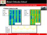 birzait orthodox school26