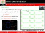 birzait orthodox school31