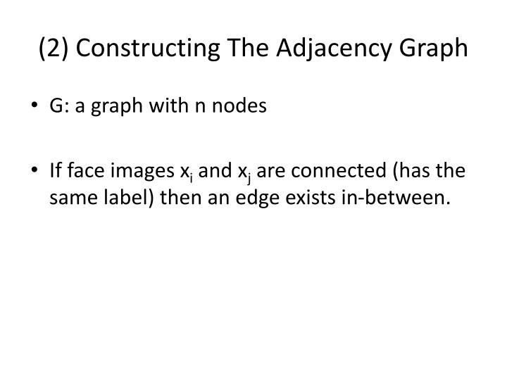(2) Constructing The Adjacency Graph