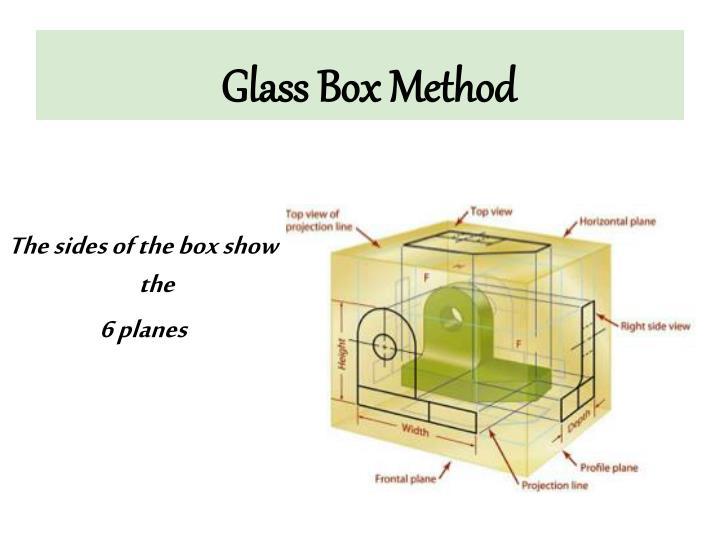 Glass Box Method