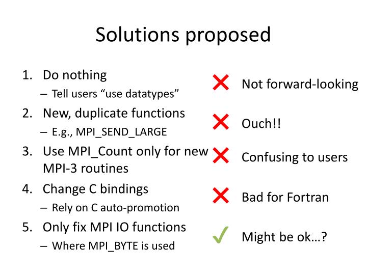 Solutions proposed