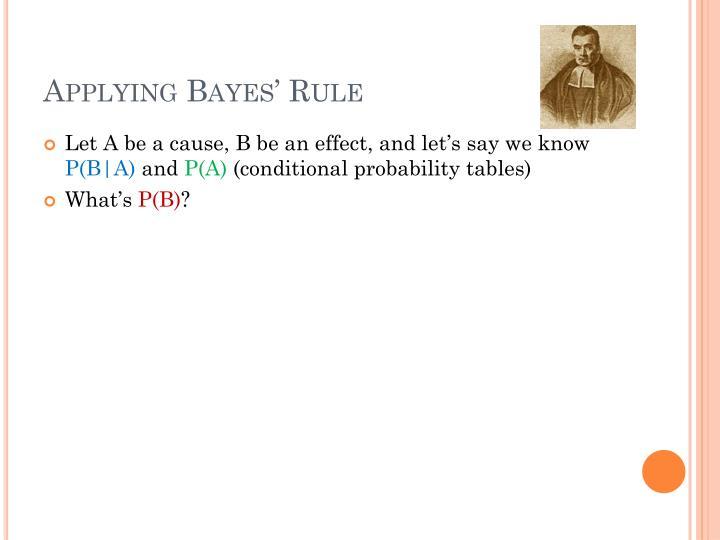 Applying Bayes' Rule