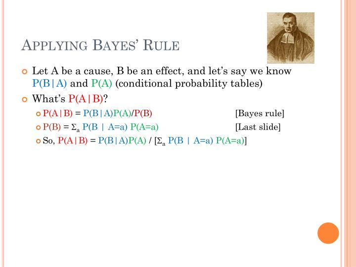 Applying Bayes