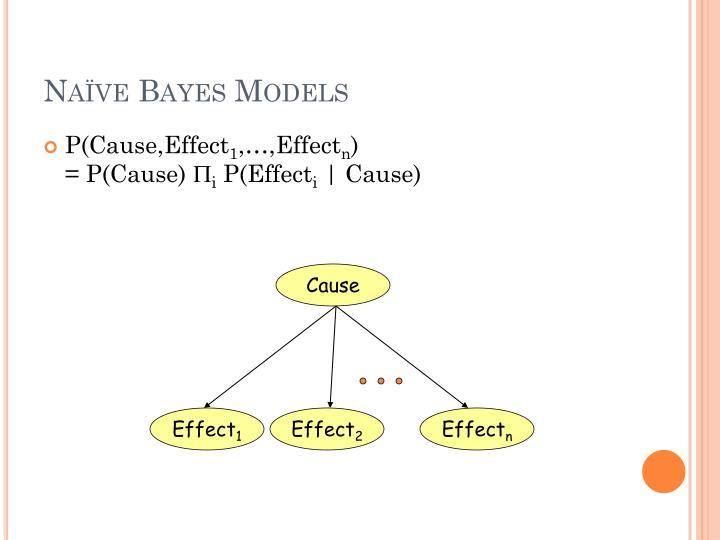 Naïve Bayes Models