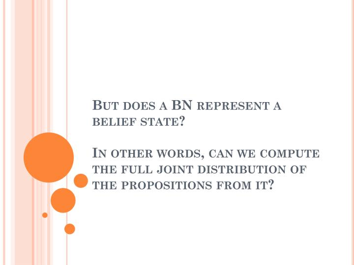 But does a BN represent a belief state?