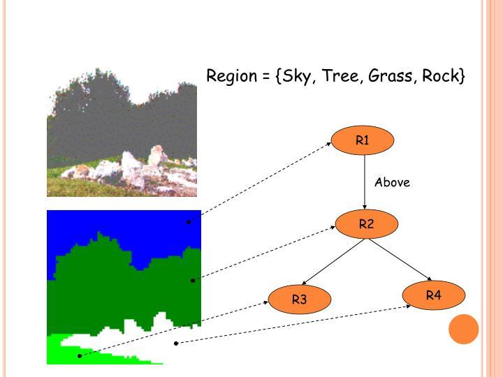 Region = {Sky, Tree, Grass, Rock}
