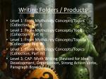 writing folders products