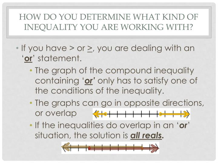 How do you determine what kind of inequality you are working with?