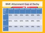 bme attainment gap at derby