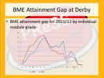 bme attainment gap at derby1