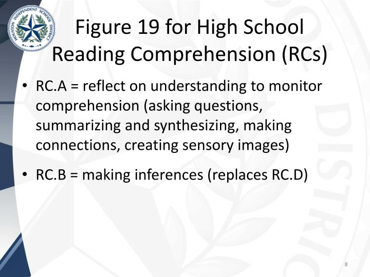Figure 19 for High School