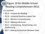 figure 19 for middle school reading comprehension rcs