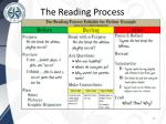 the reading process1