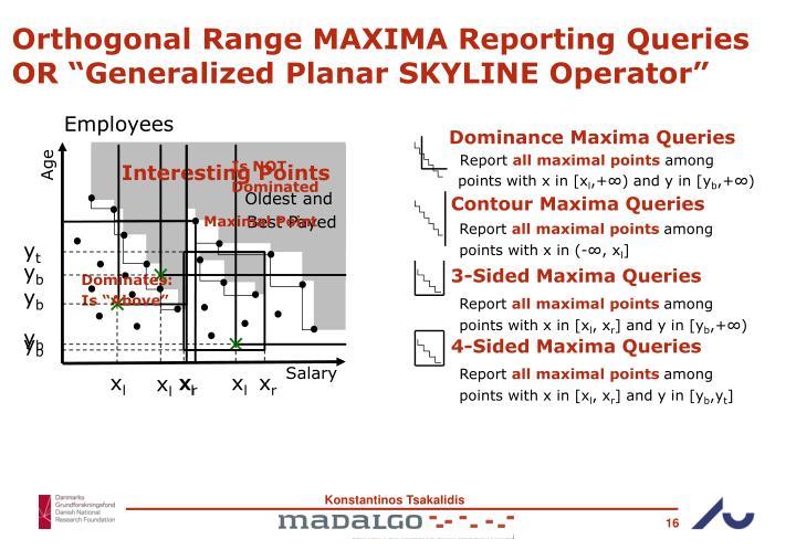 Orthogonal Range MAXIMA Reporting Queries