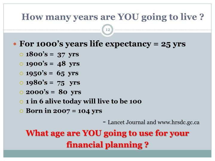 How many years are YOU going to live ?
