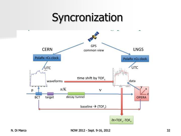 Syncronization