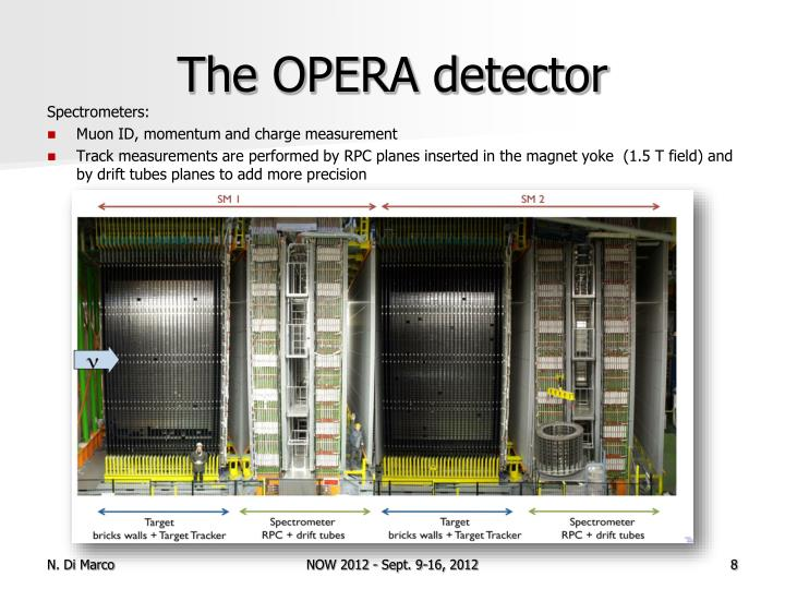 The OPERA detector
