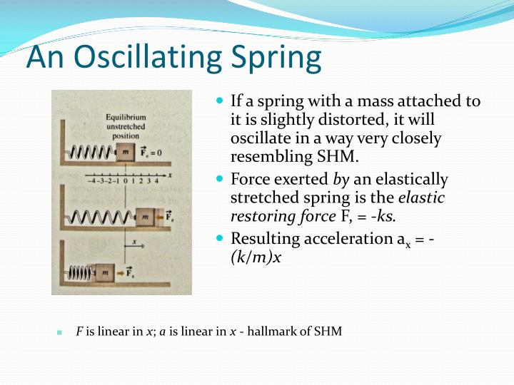 An Oscillating Spring