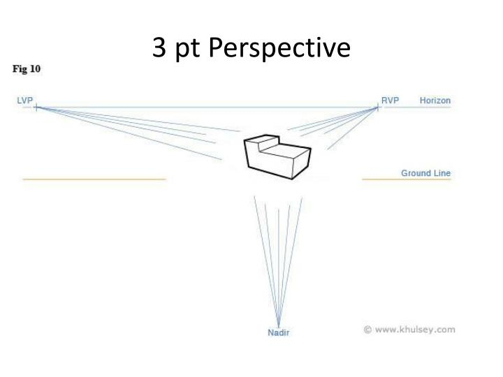 3 pt Perspective