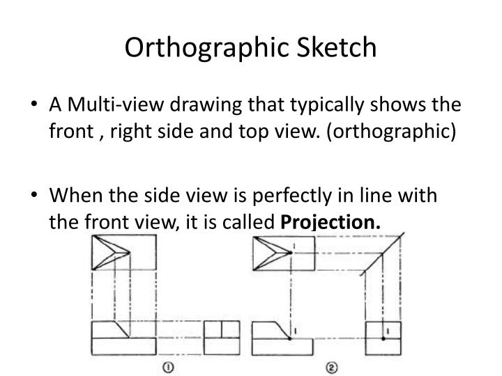 Orthographic sketch