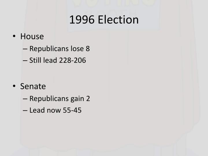 1996 Election