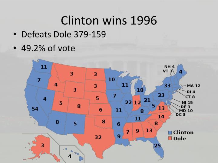 Clinton wins 1996