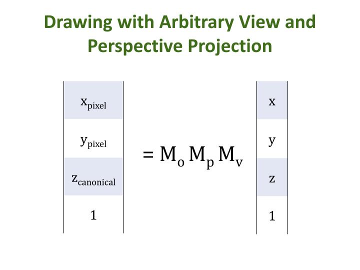 Drawing with Arbitrary View and Perspective Projection