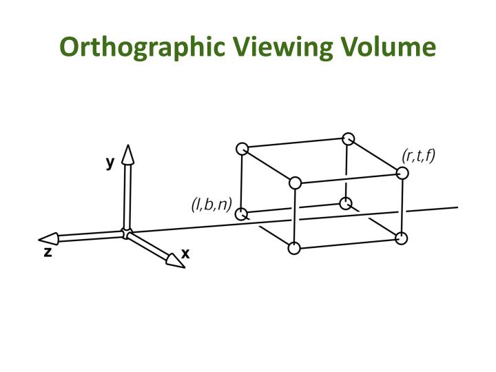 Orthographic Viewing Volume