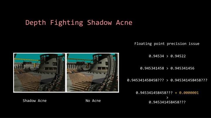 Depth Fighting Shadow Acne