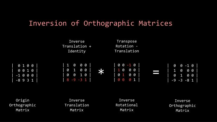 Inversion of Orthographic Matrices