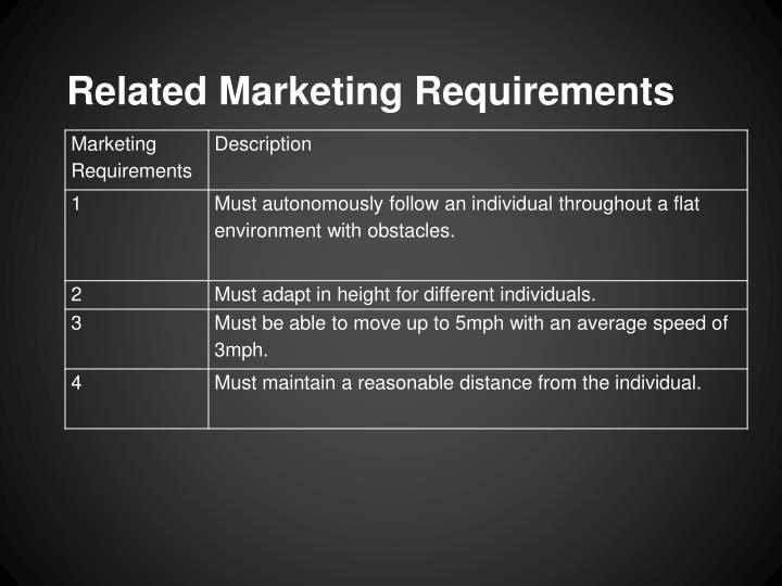 Related Marketing Requirements
