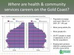 where are health community services careers on the gold coast1