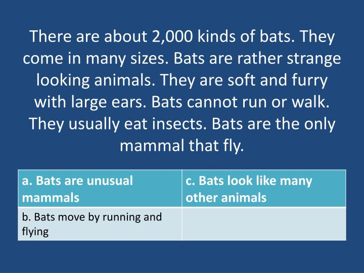 There are about 2,000 kinds of bats. They come in many sizes. Bats are rather strange looking animals. They are soft and furry with large ears. Bats cannot run or walk. They usually eat insects. Bats are the only mammal that fly.