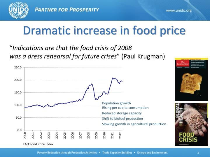 Dramatic increase in food price