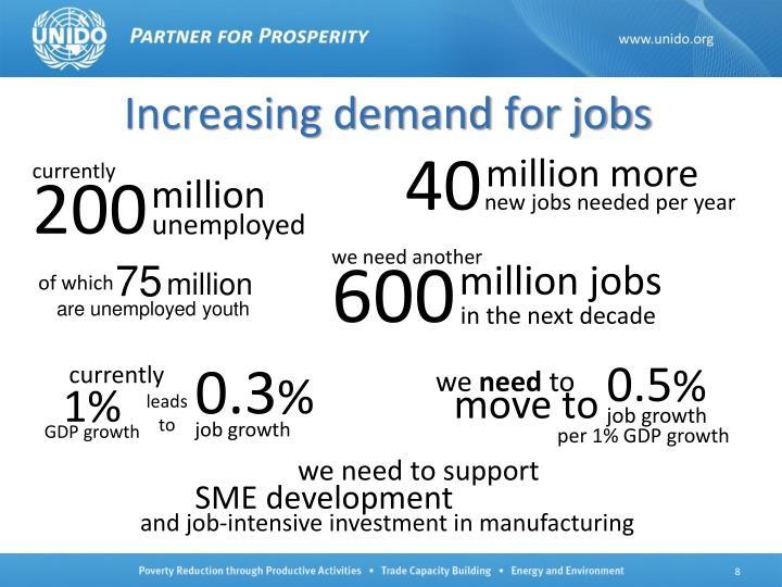 Increasing demand for jobs