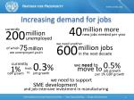 increasing demand for jobs