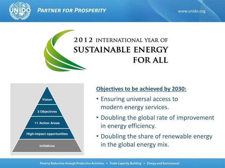 Objectives to be achieved by 2030: