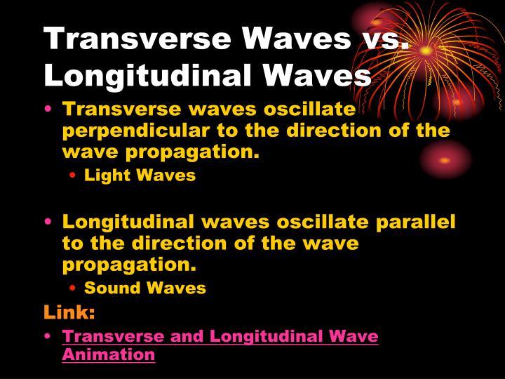 Transverse Waves vs. Longitudinal Waves