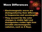 wave differences