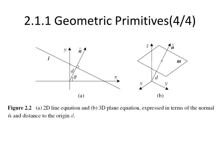 2.1.1 Geometric Primitives(4/4)