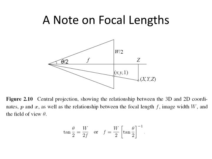 A Note on Focal Lengths