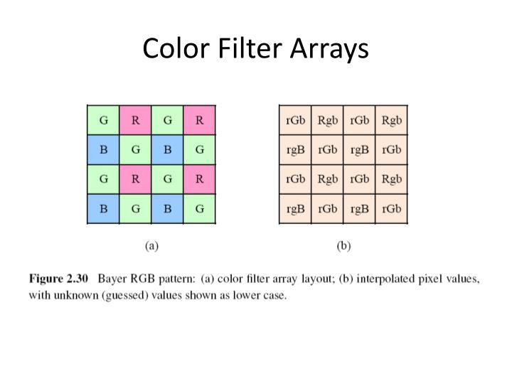 Color Filter Arrays