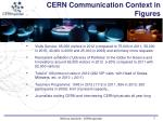 cern communication context in figures